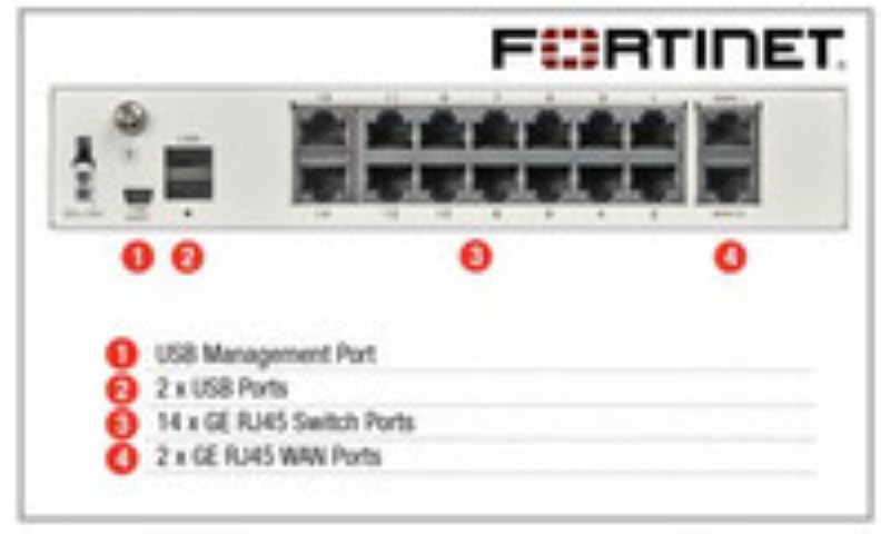 Fortinet FortiWiFi-60D-POE